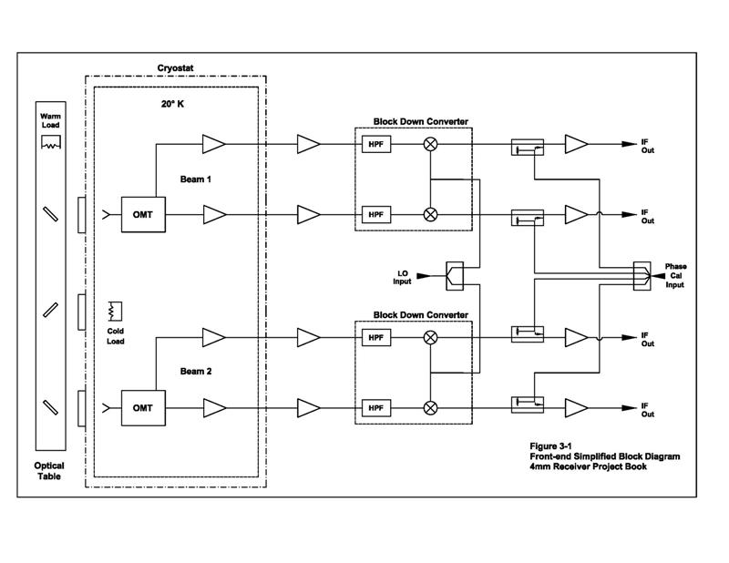 Fig3 1thumbnail 4mm project book chapter 3, general configuration