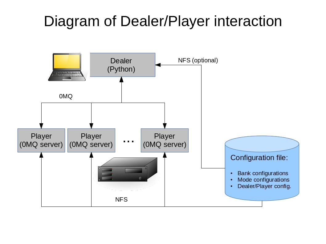 Introduction — DIBAS 1 0 documentation